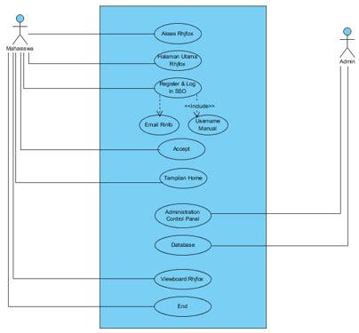 pengertian layout powerpoint pengertian layout pabrik menurut para ahli pengertian