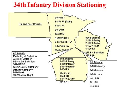 National Guard Unit Transfer Request Letter 34th Infantry Division