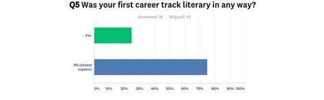 Byu Mba Career Tracks by Publishing Trendsetter
