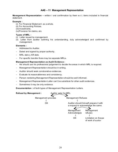 Verification Letter To Icai ca ipcc certified copies letter format docoments ojazlink
