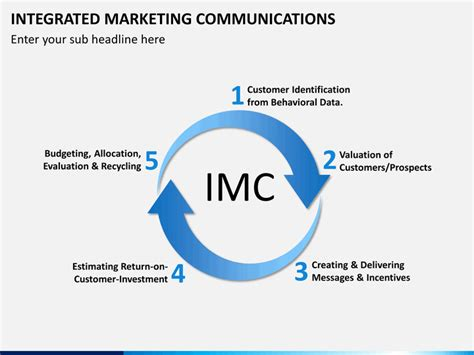 Integrated Marketing Communications PowerPoint Template