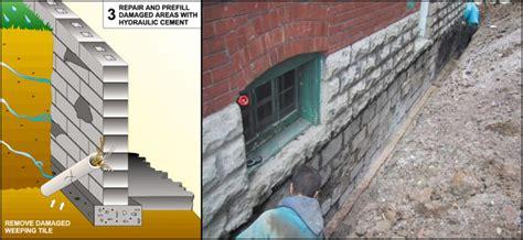 block foundation waterproofing watertite