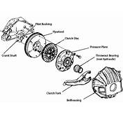 Manual Transmission  Is Vibration For A New Clutch Job