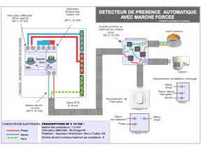 beautiful Detecteur De Mouvement Exterieur #1: schema-electrique-detecteur-presence-automatique-marche-forcee.jpg?0c7392