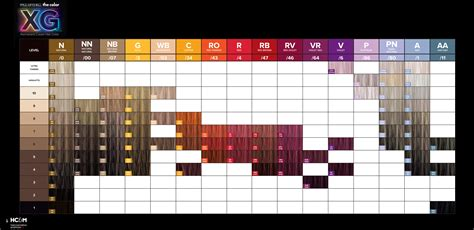 paul mitchell color paul mitchell the color xg color chart july 2015