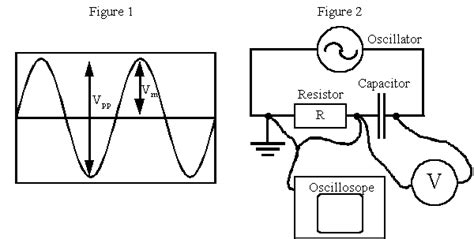 capacitive reactance dc circuit ac reactance experiment