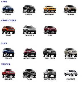 new cars names list new ford models its my car club