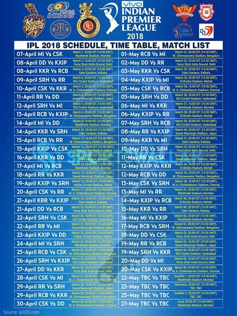 ipl time table and time players names download ipl schedule 2018 time table fixtures date venues