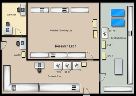 layout design laboratory laboratory layout cell culture ukmu