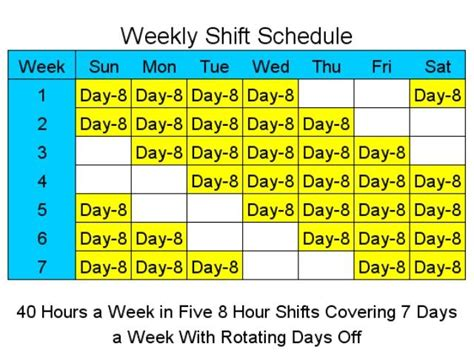 8 Hour Shift Schedules For 7 Days A Week Standaloneinstaller Com Every Other Weekend Schedule Template