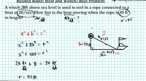 boat r problems related rates boat and winch derivatives calculus