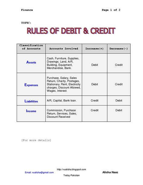 Formula Of Credit Purchase 9 Best Images About Accounting Class On