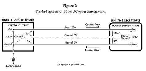 ac line neutral electrical wiring neutral ground wiring free