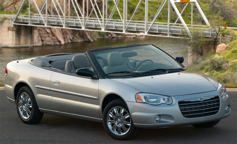 how it works cars 2004 chrysler sebring spare parts catalogs world s top 10 most expensive car brands to maintain