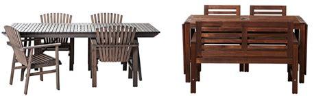 tavoli per terrazzi come scegliere il tavolo da esterno ideale per terrazzo o