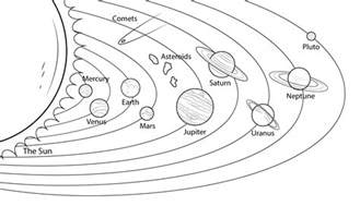 solar system coloring page solar system coloring pages to and print for free