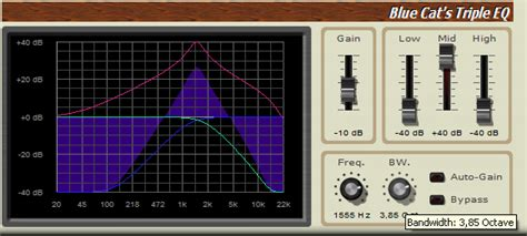 wah pedal tutorial tutorial create your own midi controlled wah pedal