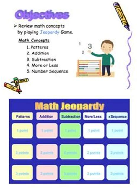pattern review math 17 best images about algebra on pinterest simple math