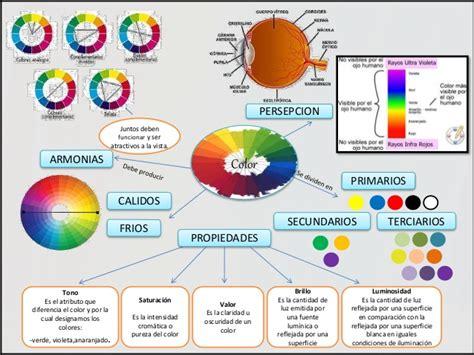 imagenes mentales de colores teoria y percepci 243 n del color