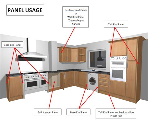 Kitchen Stand Alone Cabinet by Kitchen Design Technical Tips How To Use End Panels