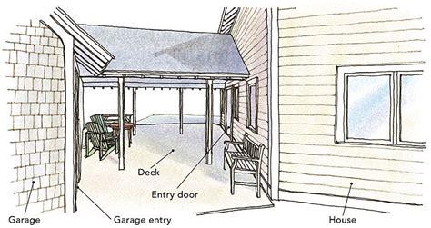 House Plans With Attached Garage three ways for breezeways fine homebuilding