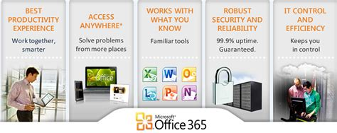 Office 365 Business Support How Can Office 365 Help My Business Cloud Now Australia