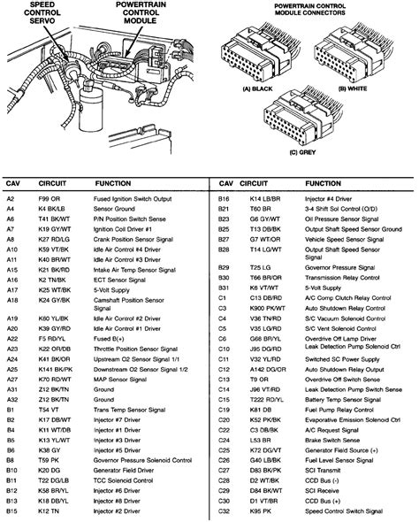 Which Pins On The Connectors Feed The Pcm Power For A 1997