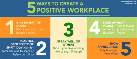 Quotes About Positivity At Work. QuotesGram