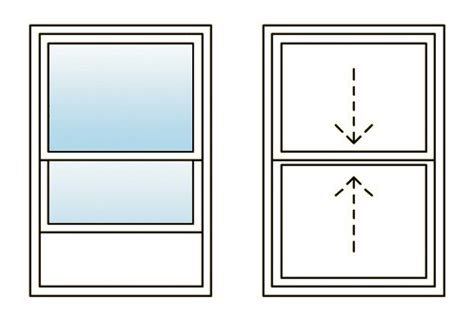 types of windows according to the way they operate