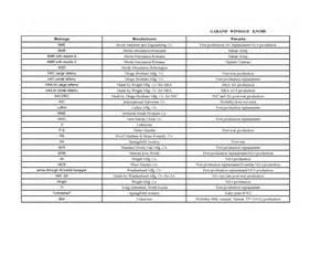 m1 elevation windage knobs pdf updated cmp forums