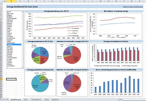 excel as bi platform data visualization