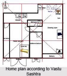 House Plan According To Vastu Shastra House Construction Vastu For New House Construction