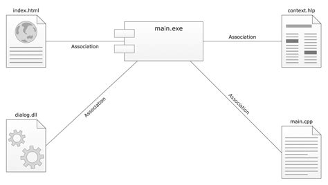 how to draw uml uml diagram software conceptdraw for mac pc create