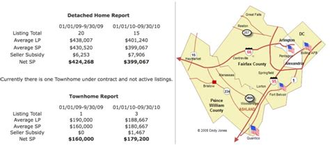 prince william county section 8 ashland straddling two postal addresses in prince william