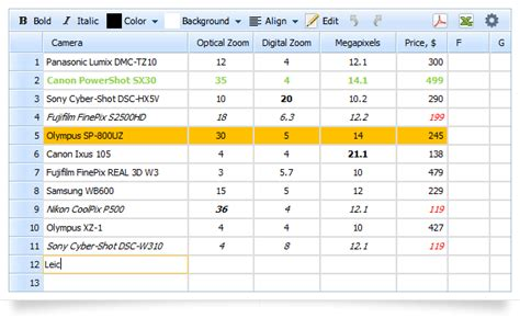 How To Do A Simple Spreadsheet by Web Based Javascript Spreadsheet Software Dhtmlxspreadsheet