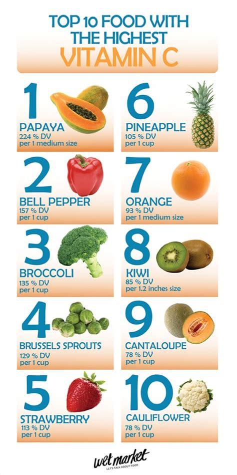 vegetables high in vitamin c food rich in vitamin c singapore food