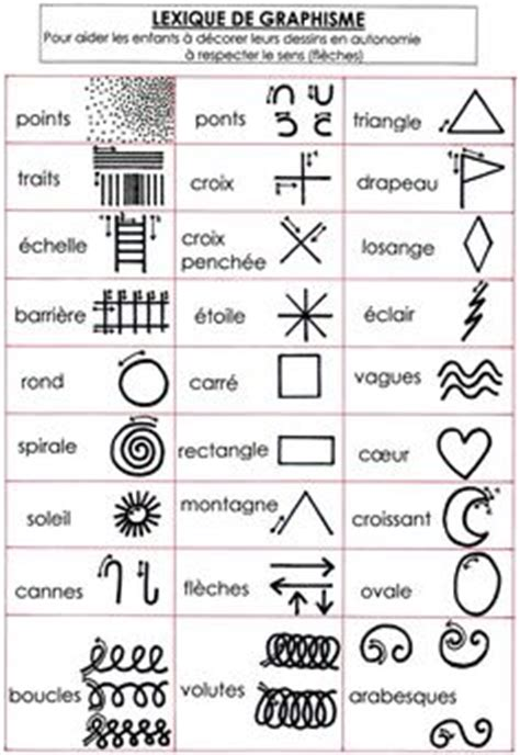libro linconsolable et autres impromptus 97 libro de tareas para preescolar escritura por letras