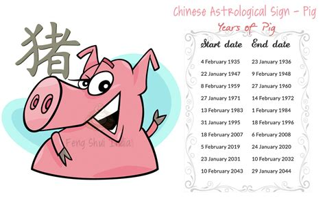 chinese astrological sign pig feng shui india