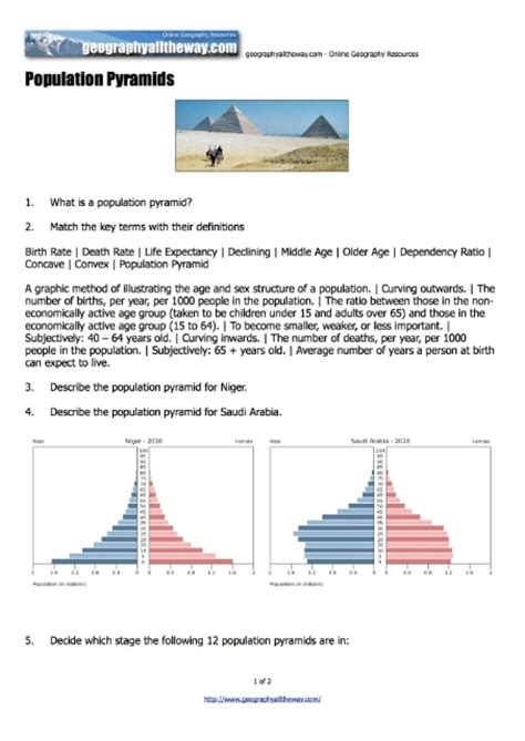 Population Pyramid Worksheet Answers geographyalltheway myp humanities population pyramids