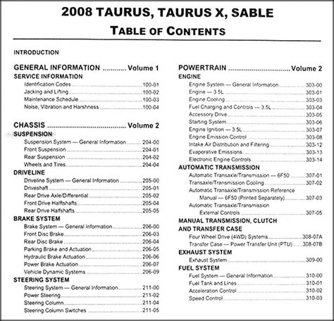 car repair manuals online pdf 2008 ford taurus navigation system service manual pdf 2008 ford taurus transmission service repair manuals ford taurus x