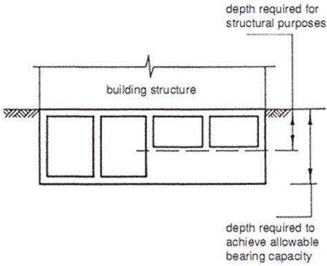 design application of raft foundation by j a hemsley design cellular raft builder s engineer