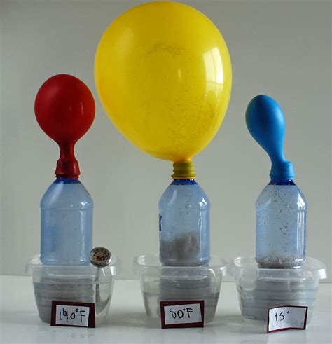 Balloon science experiments bing images
