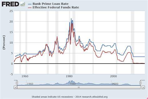 bad credit boat loans michigan qualify loan in california ia advanceamericacashloans