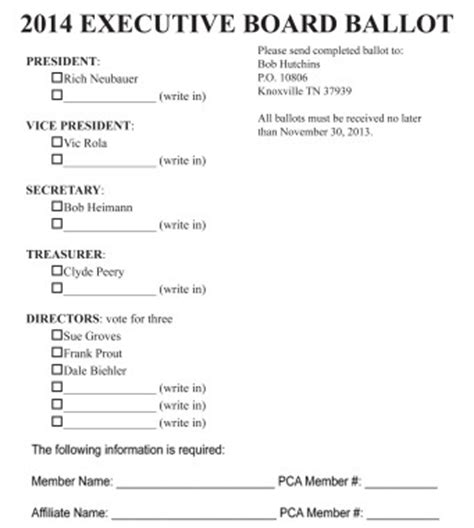 October 2013 Smoky Mountain Region Pca Board Of Directors Voting Ballot Template