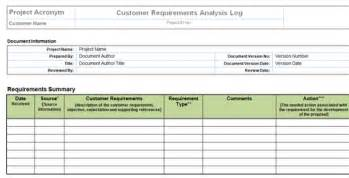 collect requirements templates project management