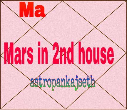 mars in 2nd house mars in second house astro pankaj seth