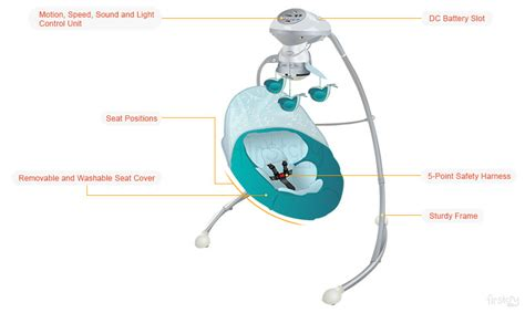 swing guide cradle swing buying guide firstcry com