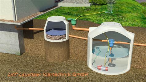 Regenwassernutzung Garten by Regenwassernutzung Ihr Beitrag Zum Umweltschutz