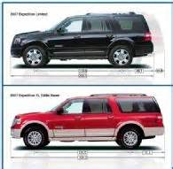 ford expedition 2014 compared to suburban autos post