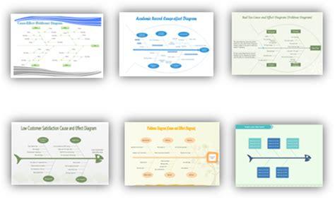 logiciel pour faire un diagramme d ishikawa logiciel de diagramme d ishikawa pour mac